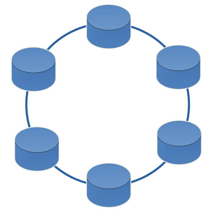 Cassandra NoSQL Datenbankentwicklung (Apache Cassandra Database ...